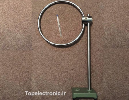 test-loop-topelectronic